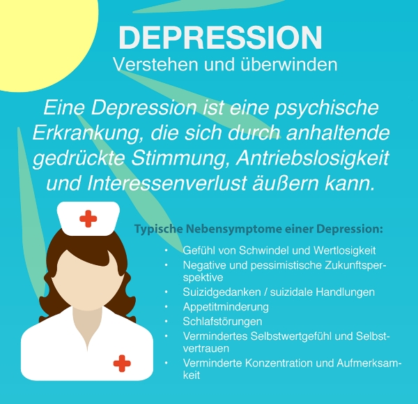 Depression - Definition
